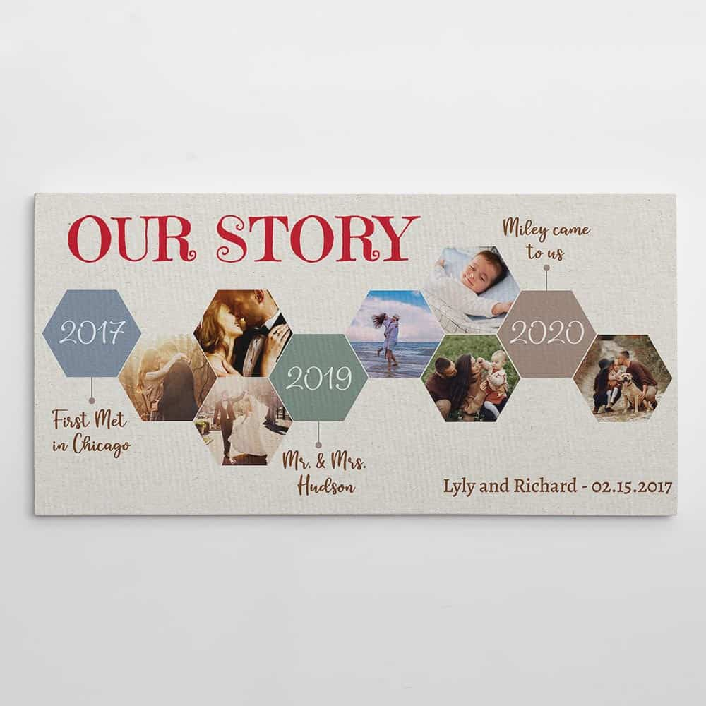Our story timeline photo canvas print - anniversary gift idea