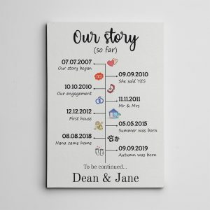 Our story so far custom canvas print